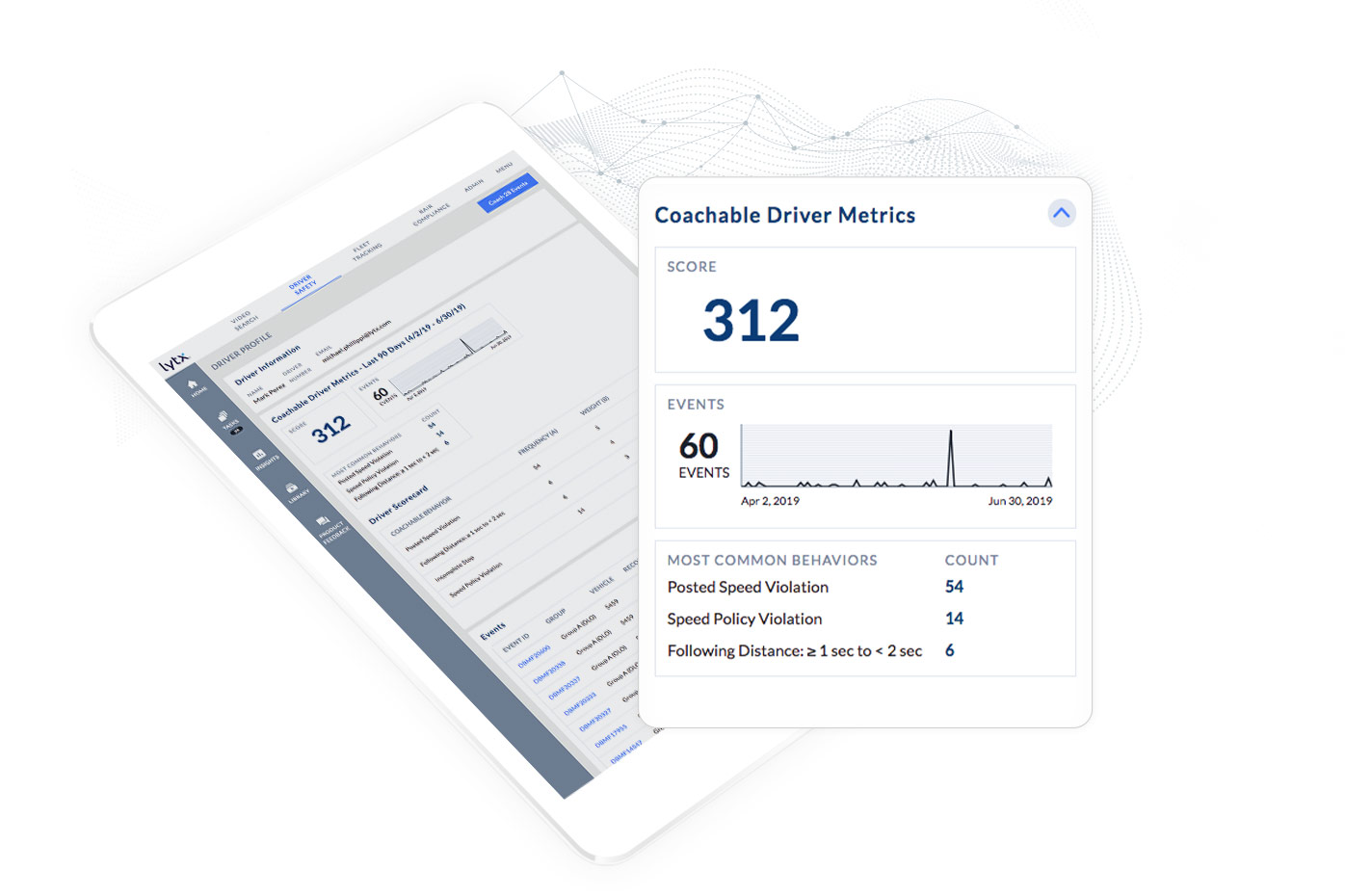 driver safety management system